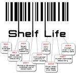 Shelf life by Helen Ducal